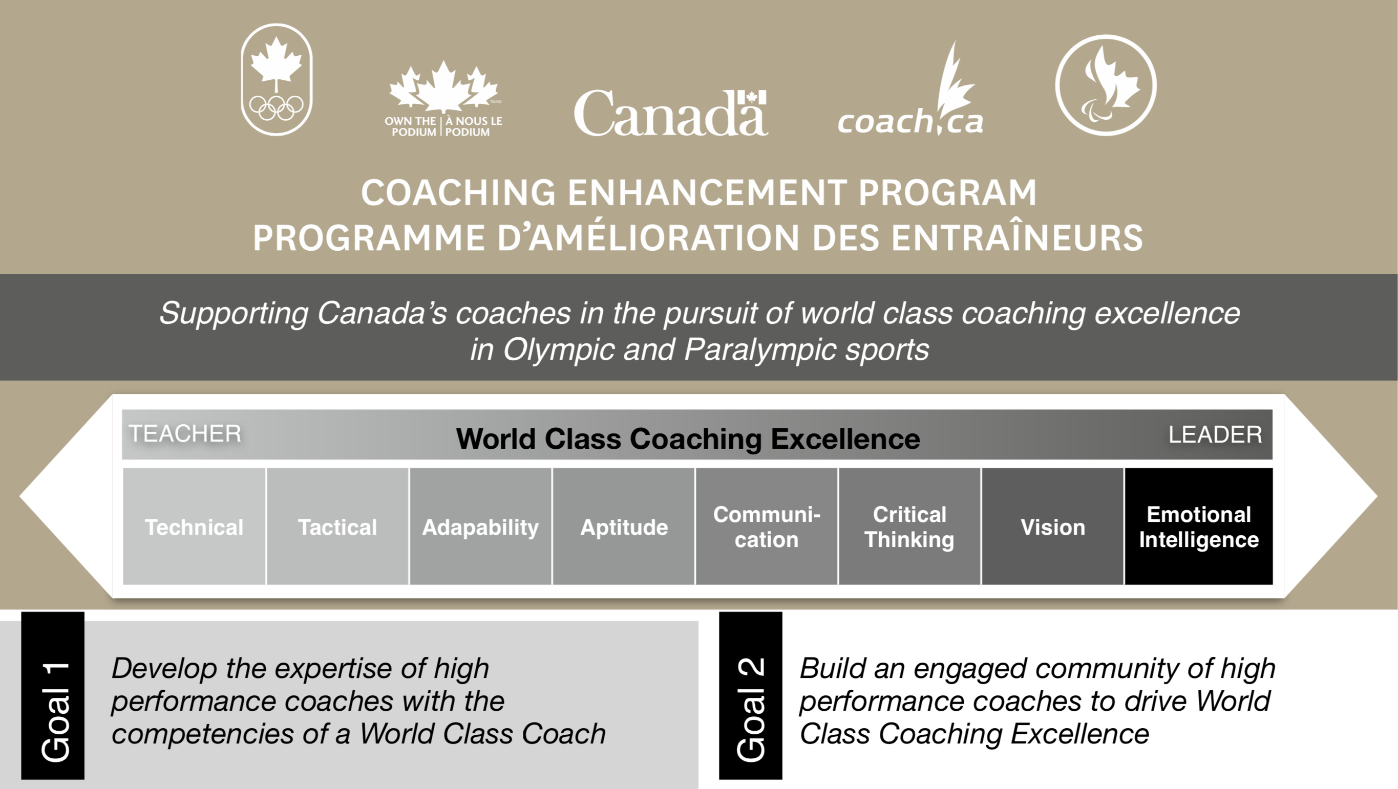 Coaching-Enhancement-Program-Overview-1Pager-Header_EN.png